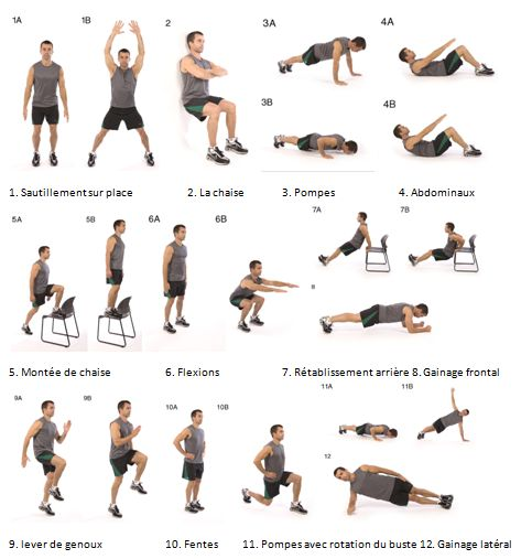 12 exercices intenses en 7 minutes pour musculation parfaite. Black Bedroom Furniture Sets. Home Design Ideas