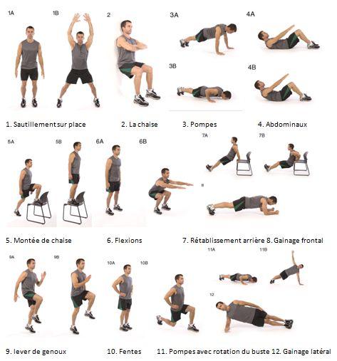 12 exercices intenses en 7 minutes pour musculation parfaite. Black Bedroom Furniture Sets. Home Design Ideas